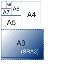 Kraftpapier formaten