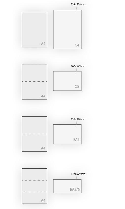 Enveloppenformaten, de standaard