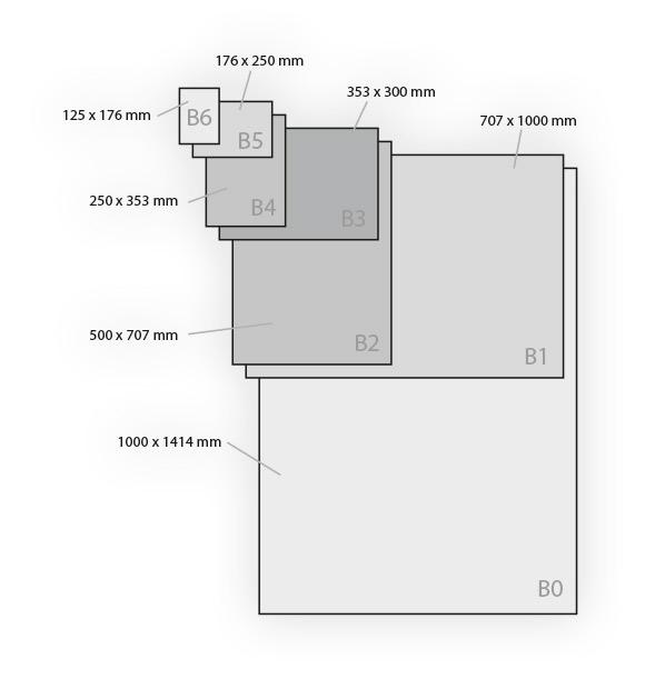 papierformaten b-formaten
