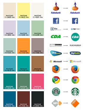 De trends van grafisch ontwerp voor het komende jaar